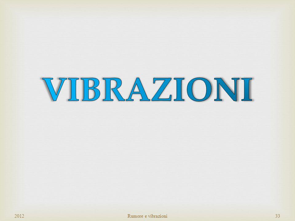 VIBRAZIONI 2012 Rumore e vibrazioni