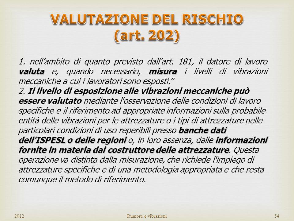 VALUTAZIONE DEL RISCHIO (art. 202)