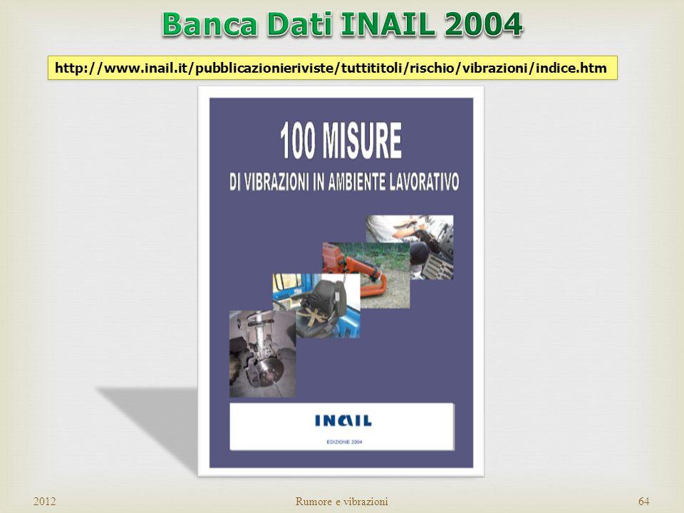 Banca Dati INAIL 2004 http://www.inail.it/pubblicazionieriviste/tuttititoli/rischio/vibrazioni/indice.htm.