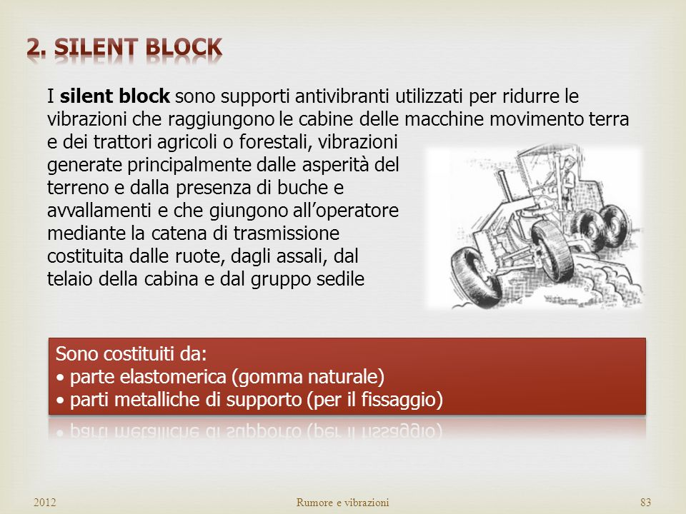 2. SILENT BLOCK
