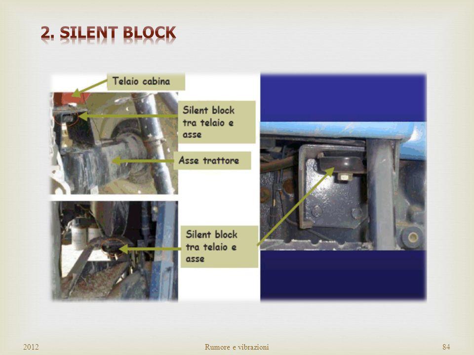 2. SILENT BLOCK 2012 Rumore e vibrazioni