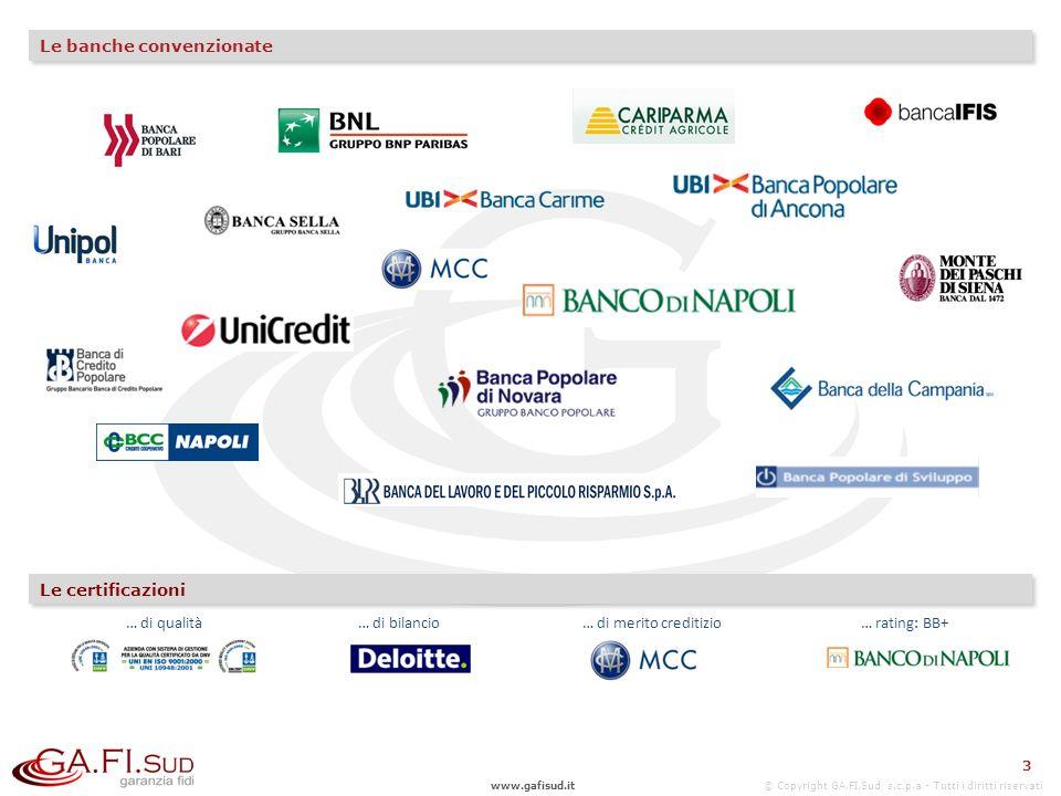 Le banche convenzionate