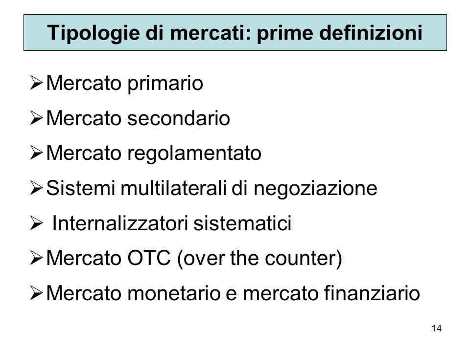 Tipologie di mercati: prime definizioni