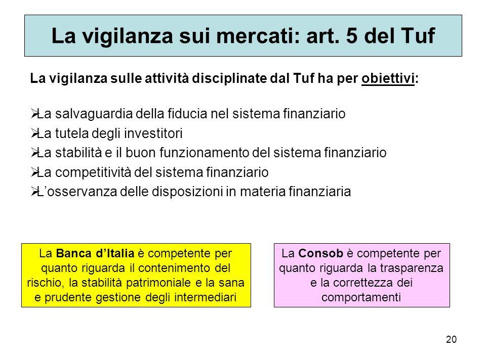 La vigilanza sui mercati: art. 5 del Tuf