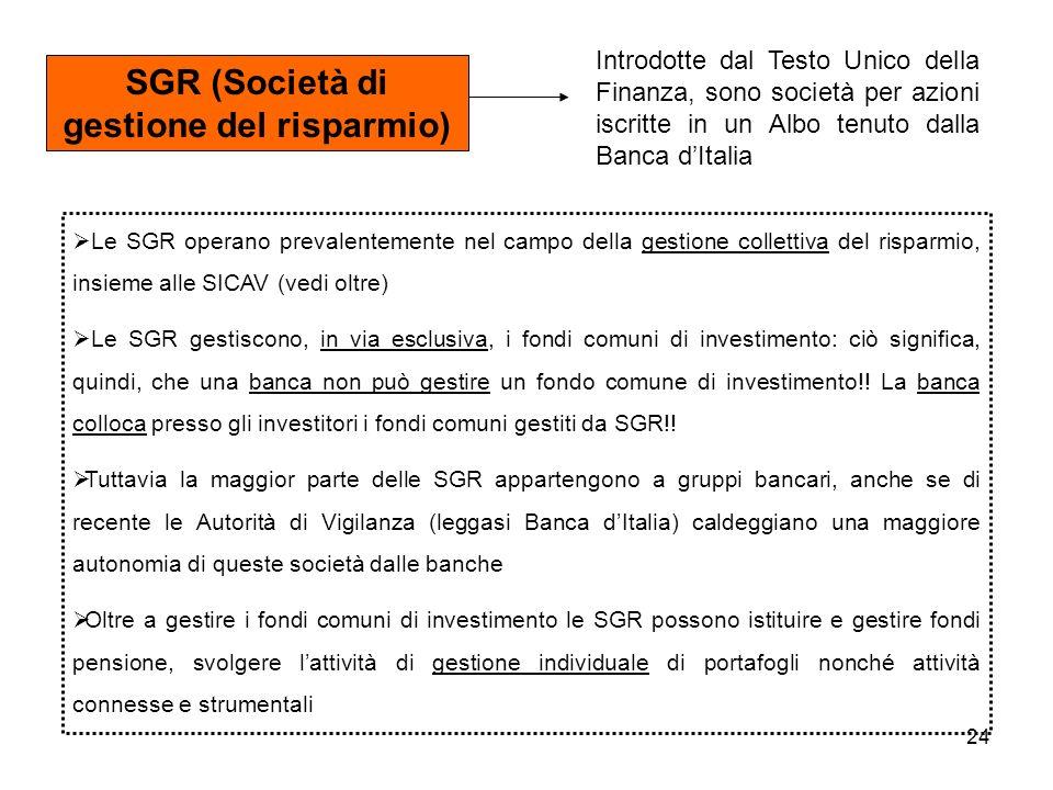 SGR (Società di gestione del risparmio)