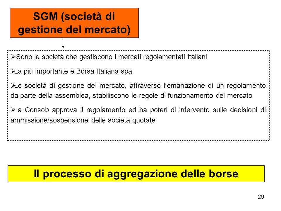 SGM (società di gestione del mercato)