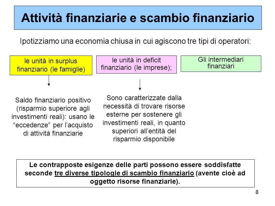 Attività finanziarie e scambio finanziario