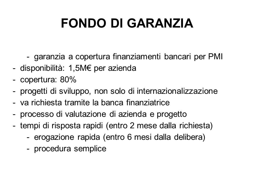 FONDO DI GARANZIA - garanzia a copertura finanziamenti bancari per PMI