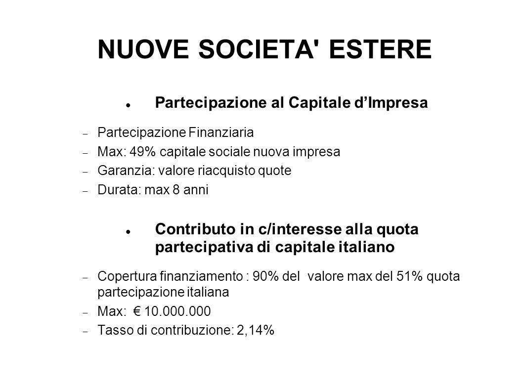 NUOVE SOCIETA ESTERE Partecipazione al Capitale d'Impresa