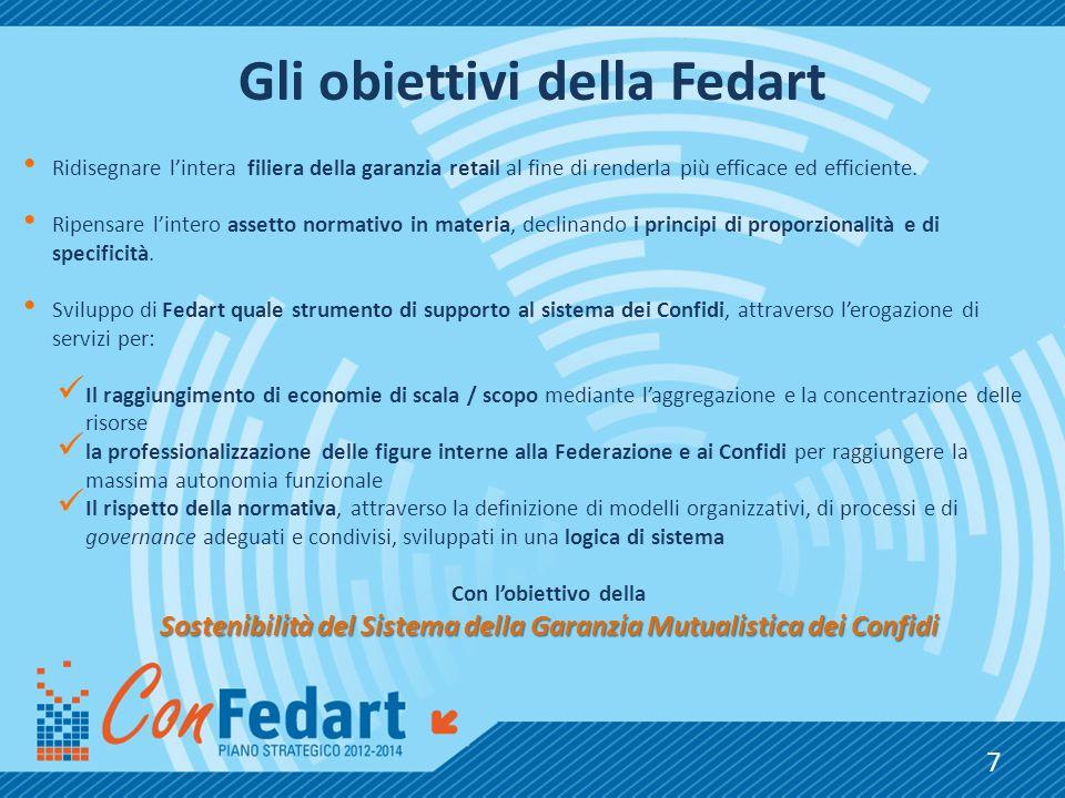 Gli obiettivi della Fedart