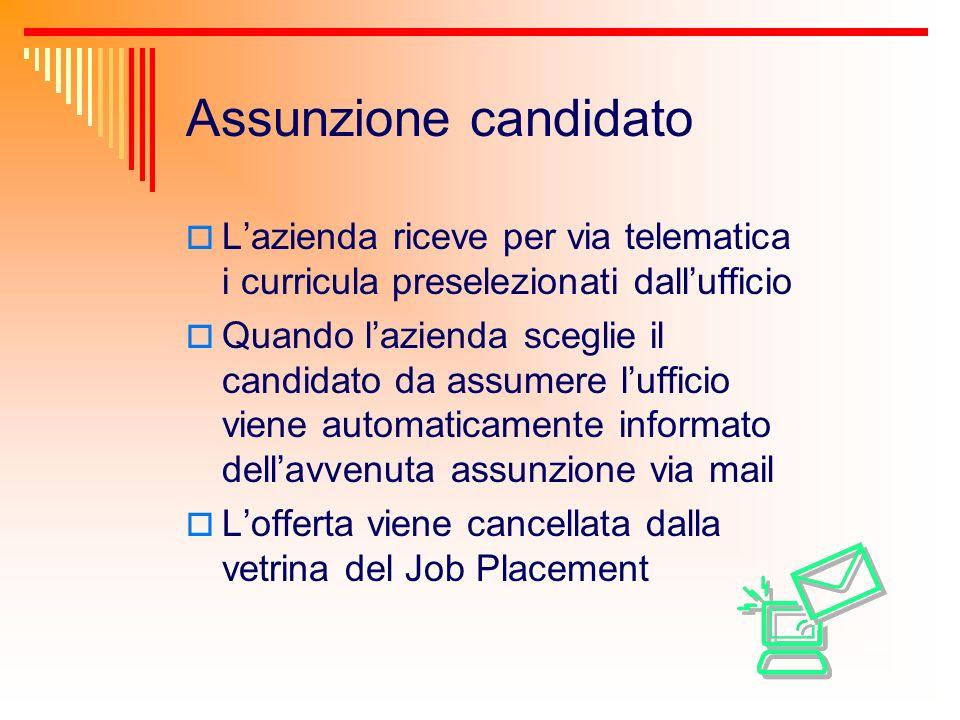 Assunzione candidato L'azienda riceve per via telematica i curricula preselezionati dall'ufficio.