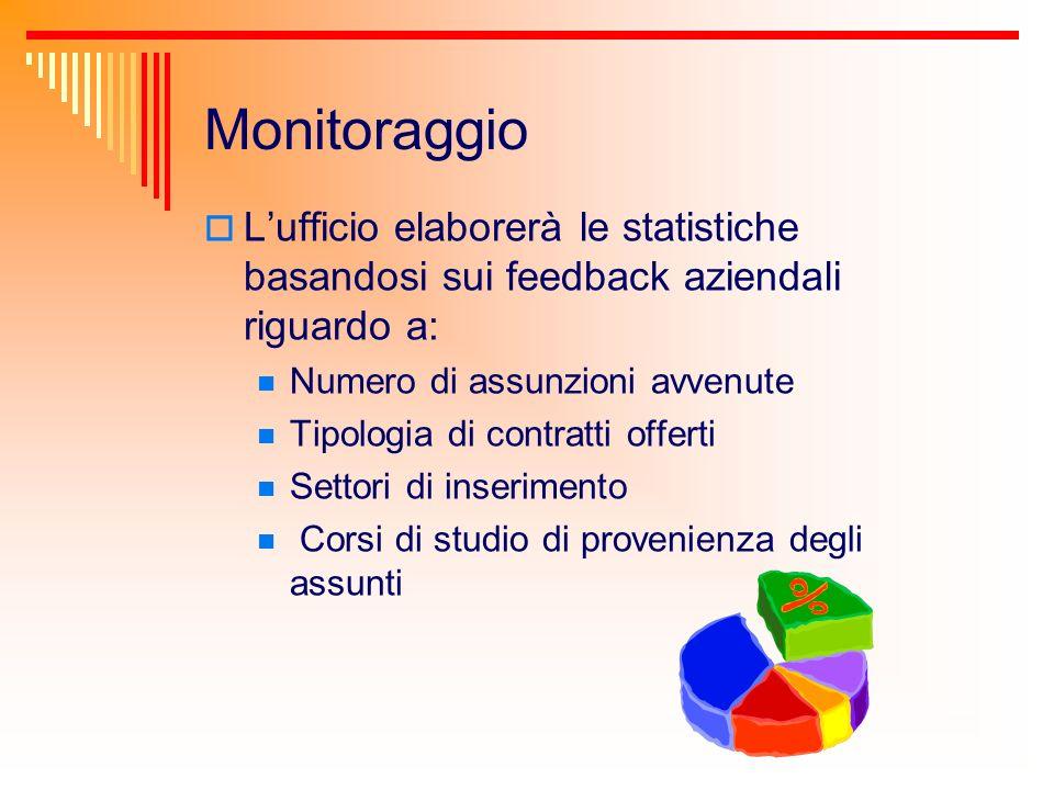 Monitoraggio L'ufficio elaborerà le statistiche basandosi sui feedback aziendali riguardo a: Numero di assunzioni avvenute.