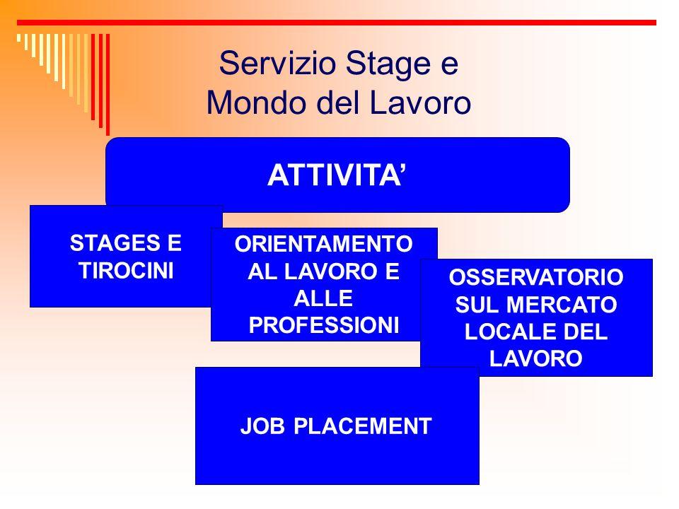 Servizio Stage e Mondo del Lavoro