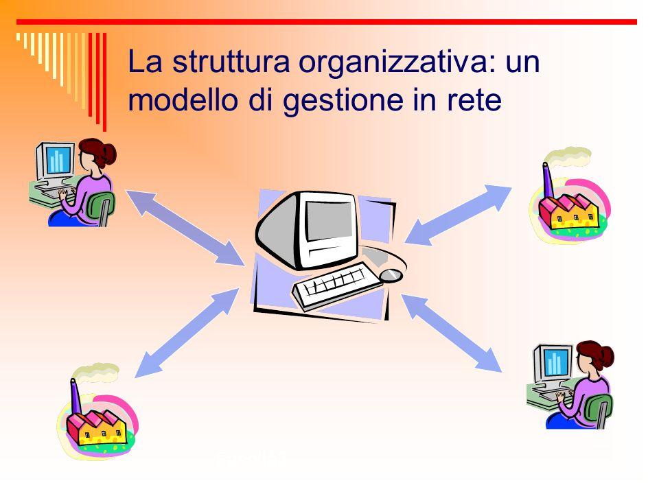 La struttura organizzativa: un modello di gestione in rete