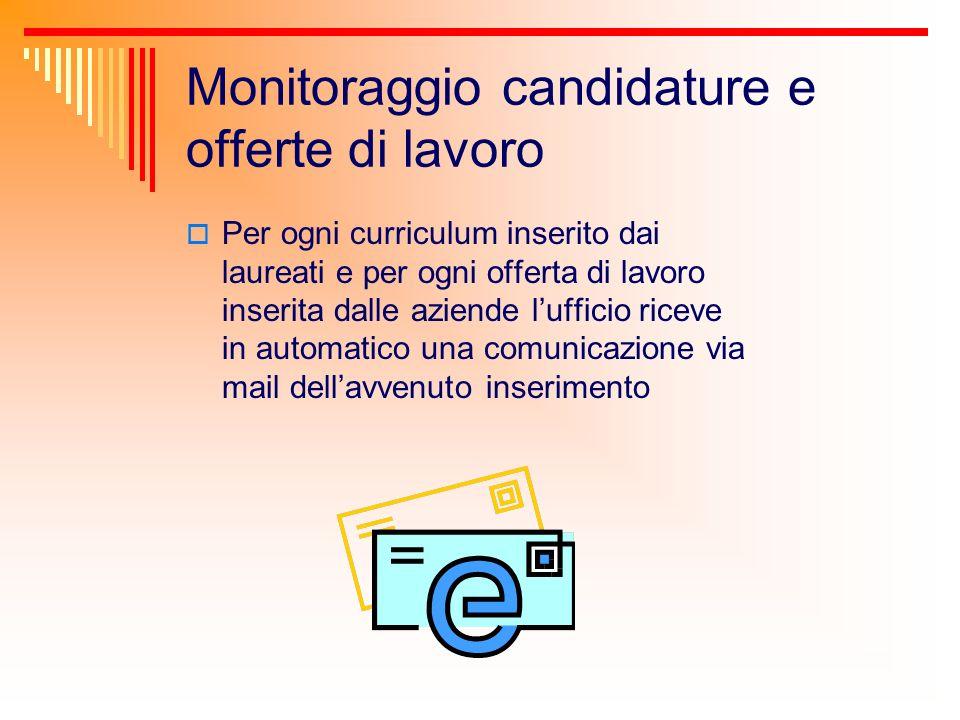 Monitoraggio candidature e offerte di lavoro
