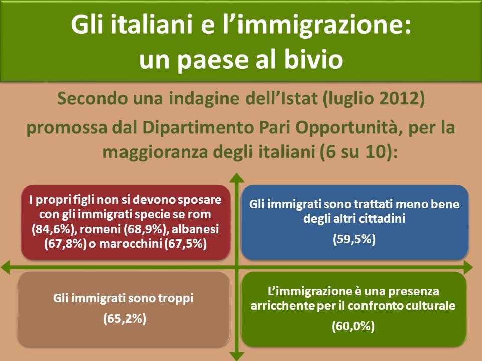 Gli italiani e l'immigrazione: un paese al bivio