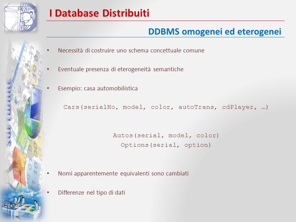 I Database Distribuiti