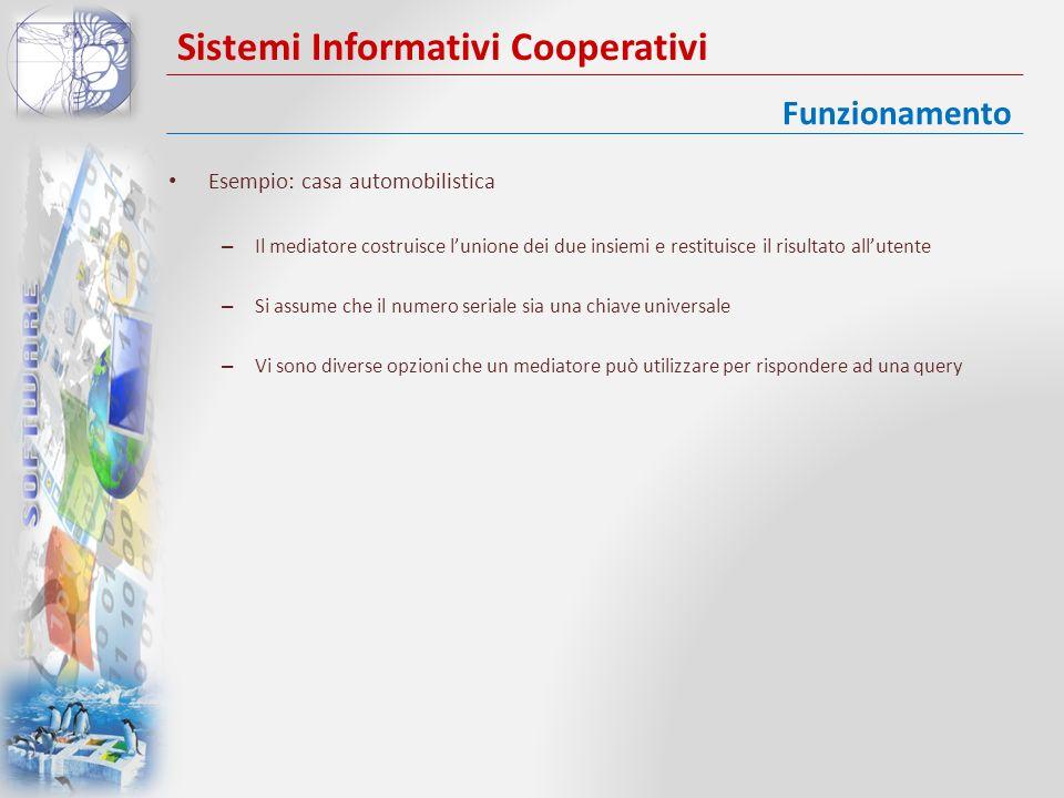 Sistemi Informativi Cooperativi