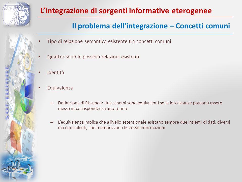 L'integrazione di sorgenti informative eterogenee