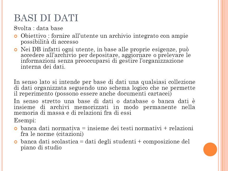 BASI DI DATI Svolta : data base