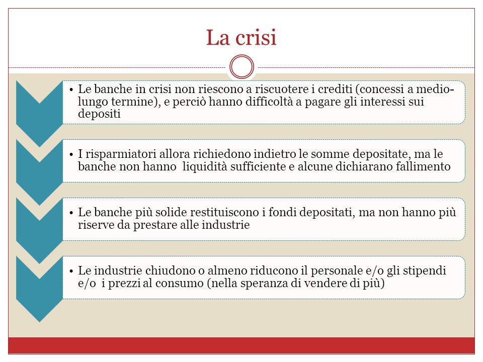 La crisi