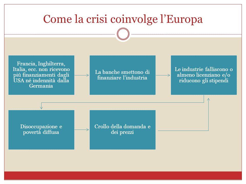 Come la crisi coinvolge l'Europa