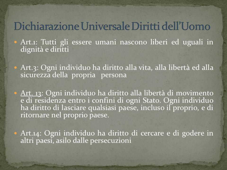Dichiarazione Universale Diritti dell'Uomo