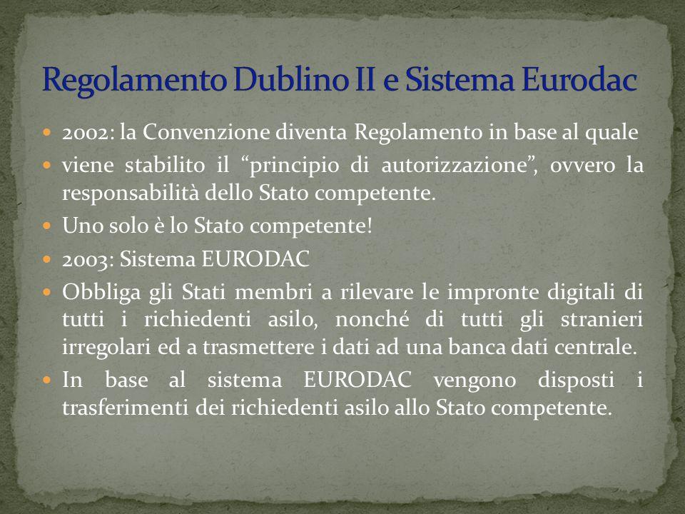 Regolamento Dublino II e Sistema Eurodac