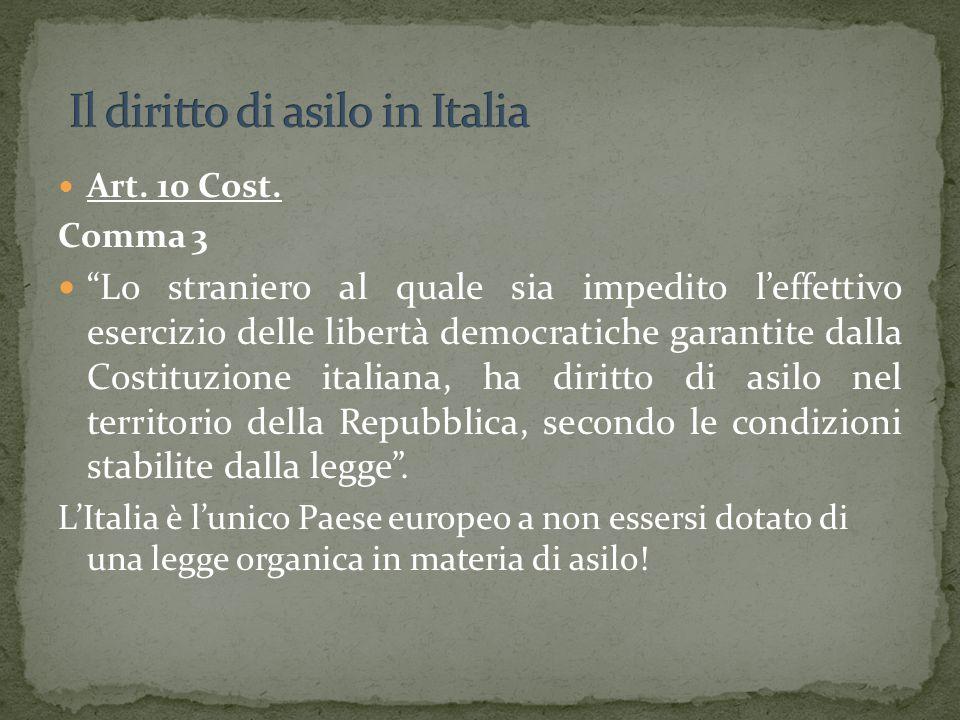 Il diritto di asilo in Italia