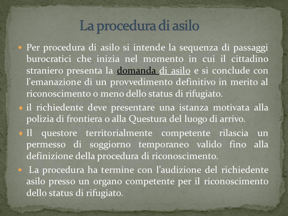 La procedura di asilo