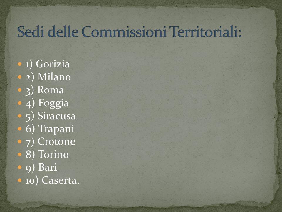 Sedi delle Commissioni Territoriali: