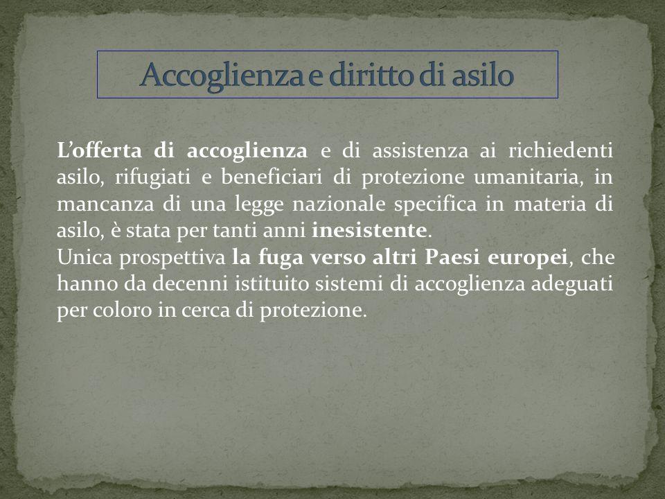 Accoglienza e diritto di asilo