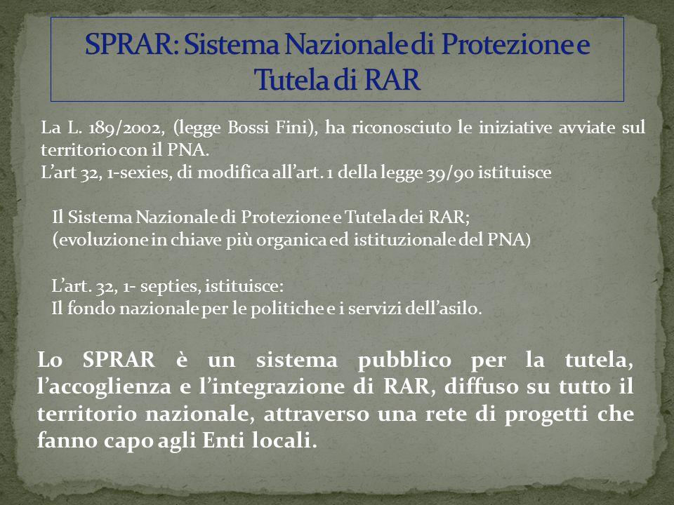 SPRAR: Sistema Nazionale di Protezione e Tutela di RAR