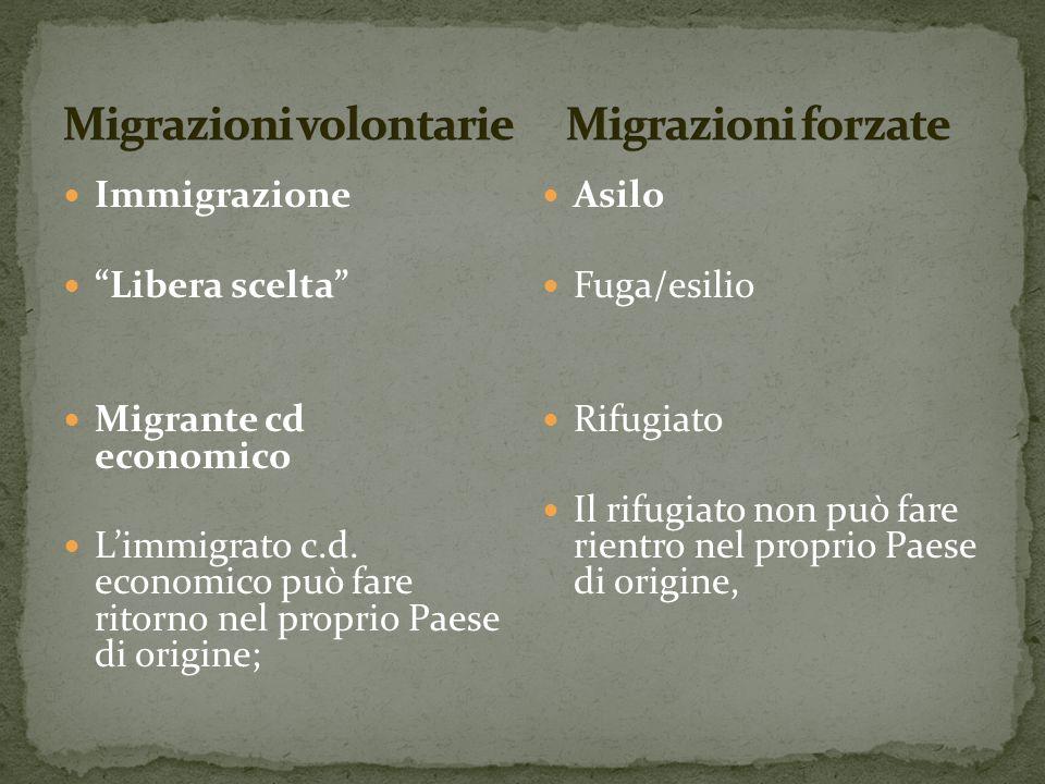 Migrazioni volontarie Migrazioni forzate