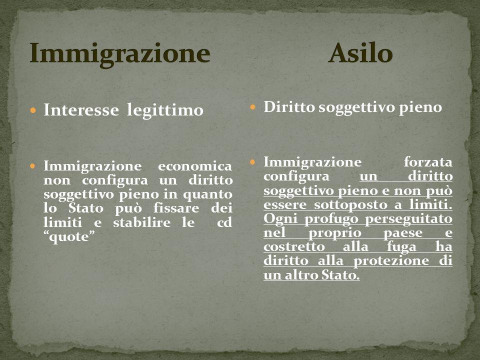 Immigrazione Asilo Interesse legittimo Diritto soggettivo pieno