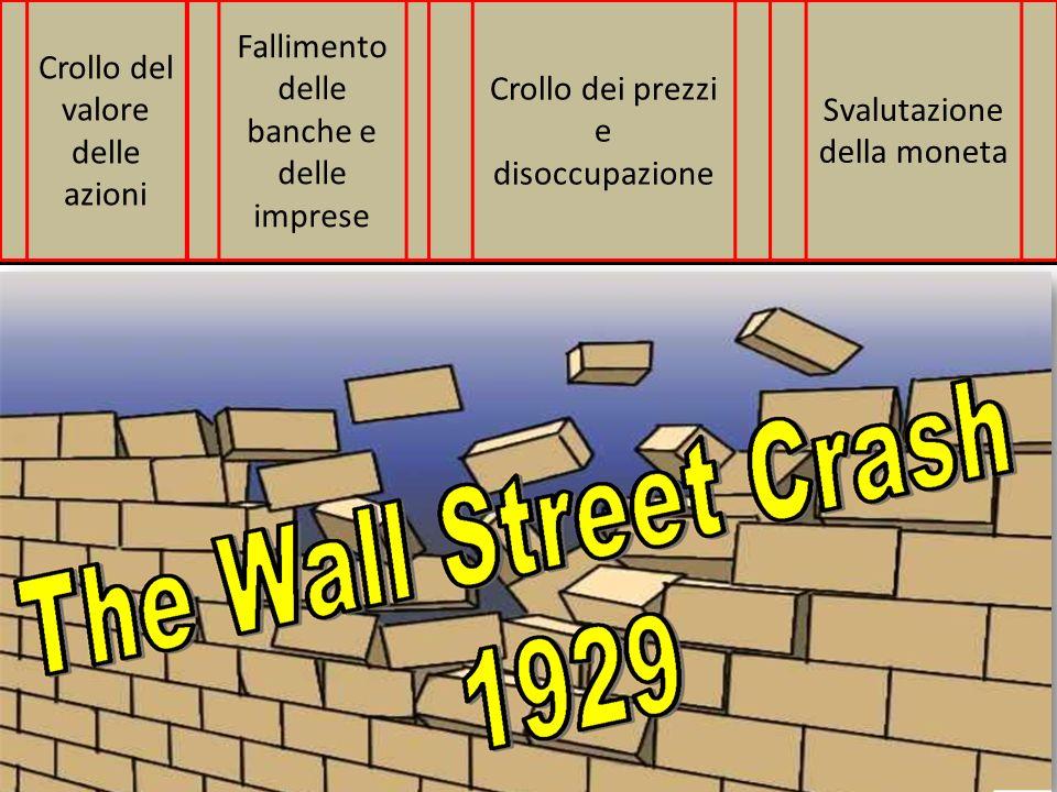 Crollo del valore delle azioni Fallimento delle banche e delle imprese