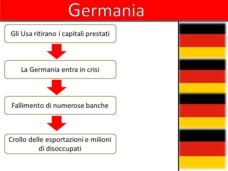 Germania Gli Usa ritirano i capitali prestati