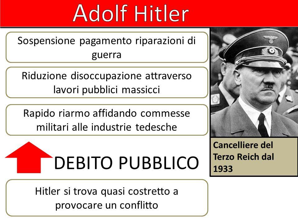 Adolf Hitler DEBITO PUBBLICO