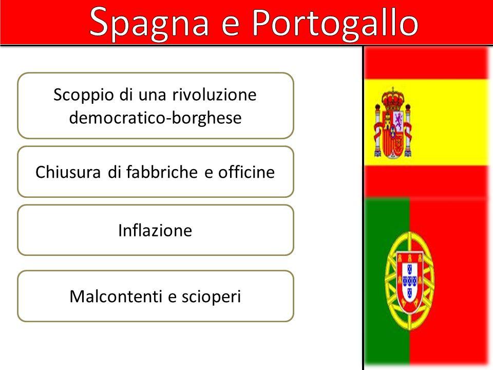 Spagna e Portogallo Scoppio di una rivoluzione democratico-borghese