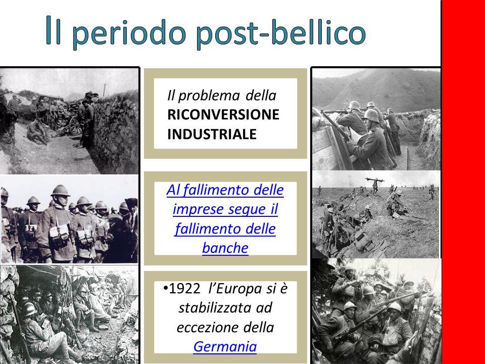Il periodo post-bellico