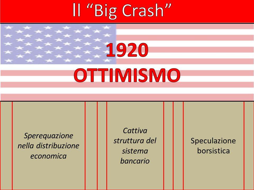 Il Big Crash 1920 OTTIMISMO Cattiva struttura del sistema bancario