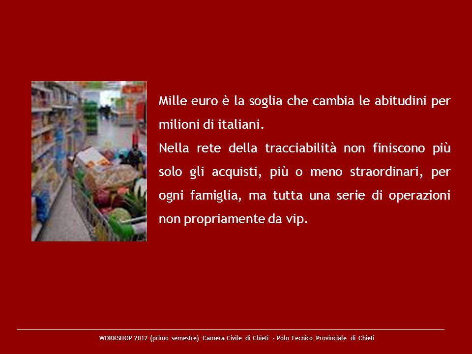 Mille euro è la soglia che cambia le abitudini per milioni di italiani.