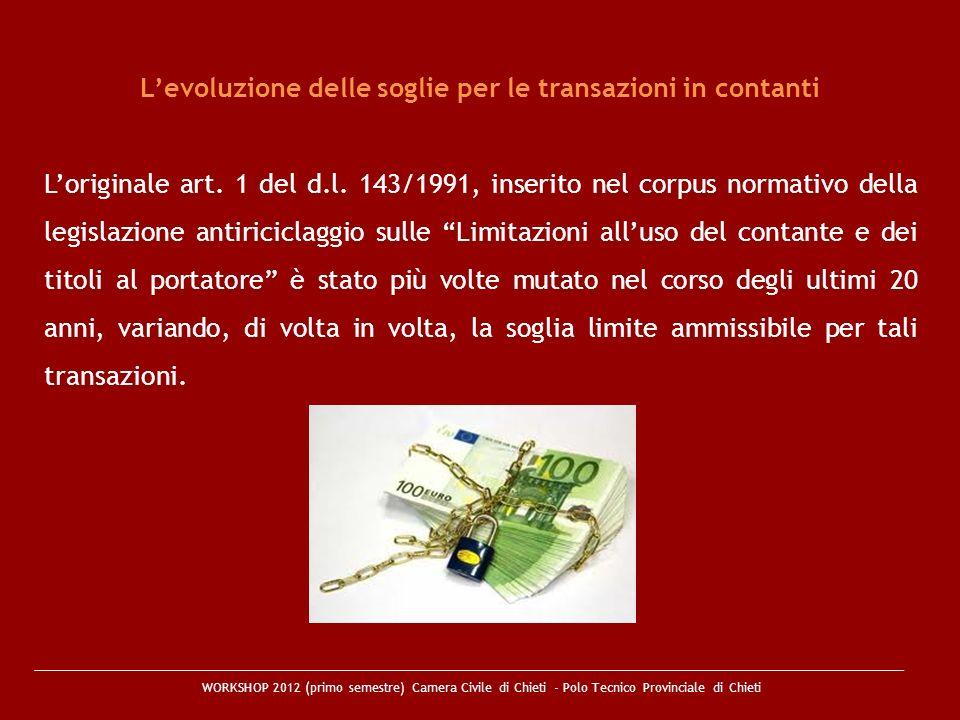 L'evoluzione delle soglie per le transazioni in contanti