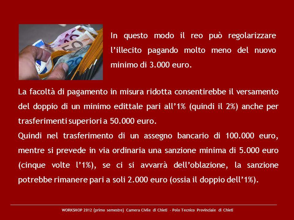 In questo modo il reo può regolarizzare l'illecito pagando molto meno del nuovo minimo di 3.000 euro.