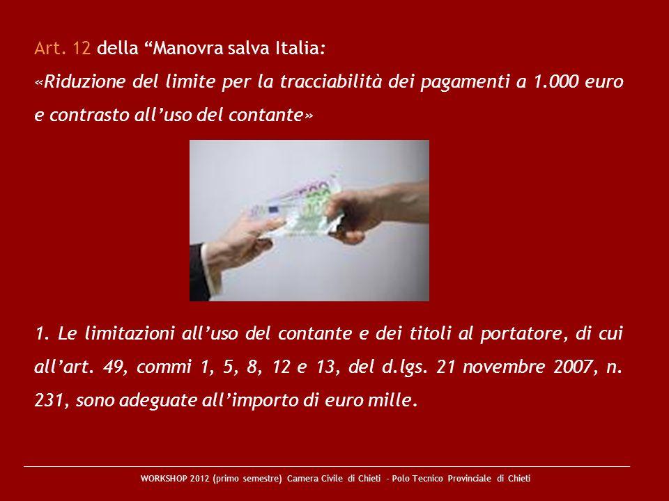 Art. 12 della Manovra salva Italia:
