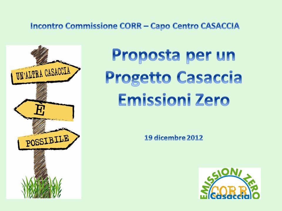 Proposta per un Progetto Casaccia Emissioni Zero 19 dicembre 2012