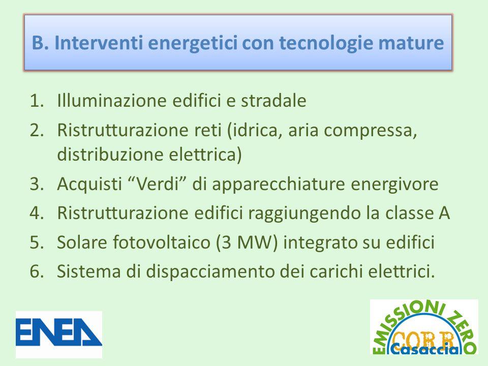 B. Interventi energetici con tecnologie mature