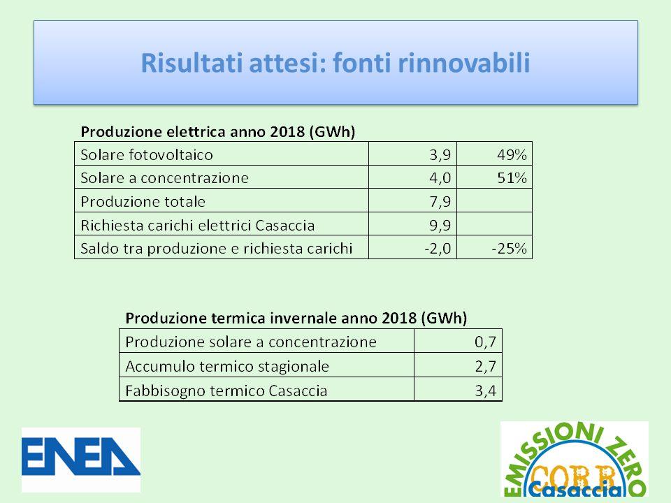 Risultati attesi: fonti rinnovabili