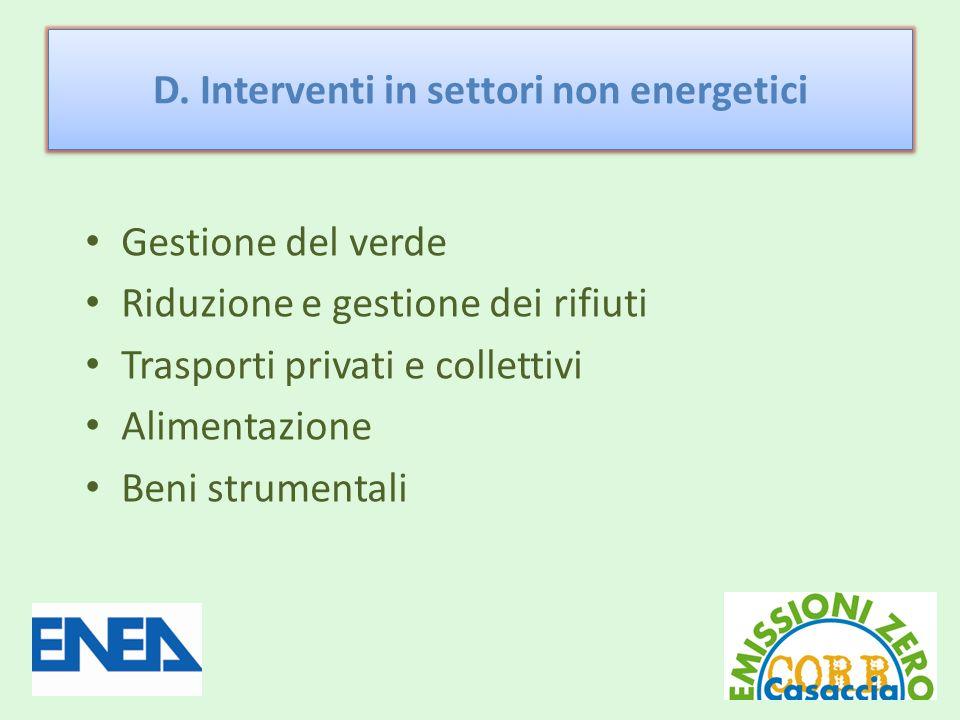 D. Interventi in settori non energetici