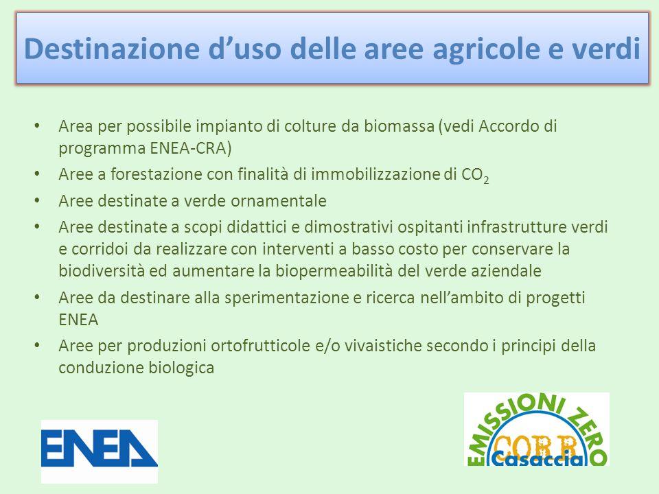 Destinazione d'uso delle aree agricole e verdi